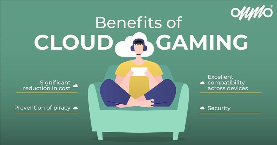 Benefits of Cloud gaming